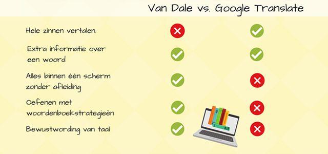 Van Dale versus Google Translate